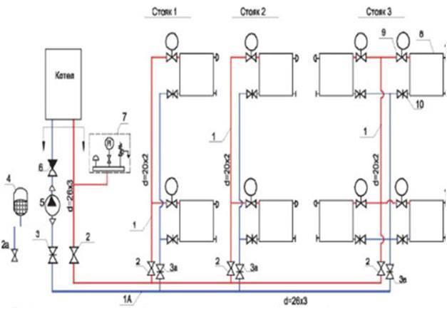 Схема двухконтурной системы отопления Екатеринбург. Услуги сантехнические.